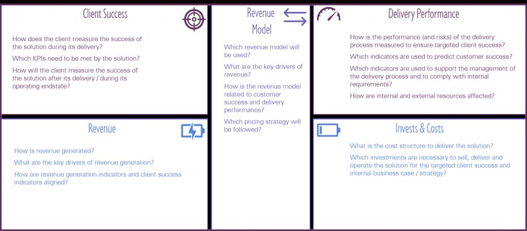Next Gen Solution Design Canvas - Guiding Question Part 2 of 2